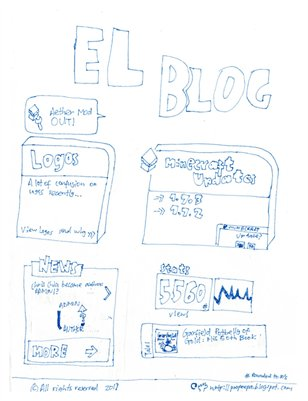 El Blog July