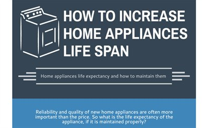 Home Appliances Care and Repair
