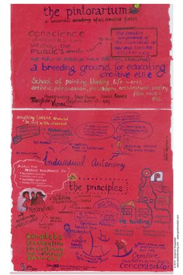 Pintorarium-Hundertwasser's Manifesto (1959) for a universal creative academy