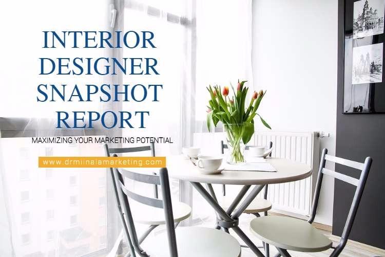 Dr Miinala Marketing Introduces Interior Design Snapshot Report On Online Reputation