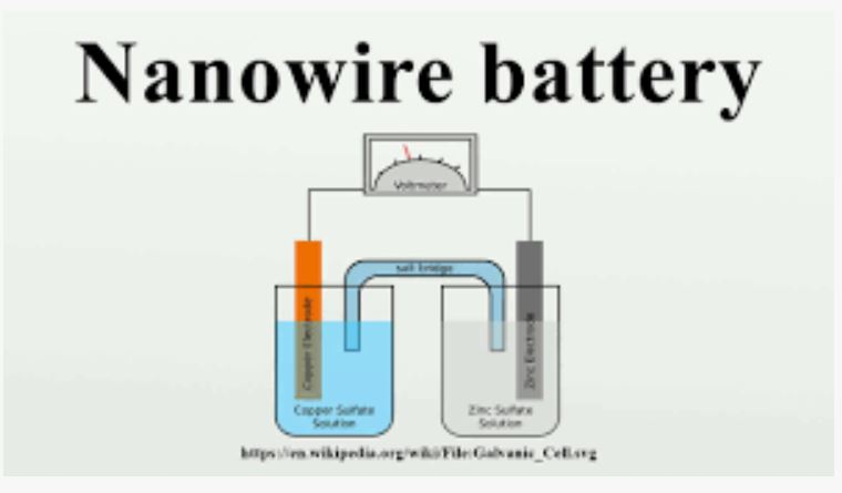 Nanowire Lithium-Ion Batteries Powerpoint | edocr