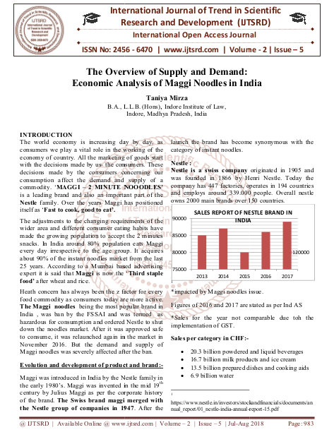 156 The Overview of Supply and Demand Economic Analysis of Maggi