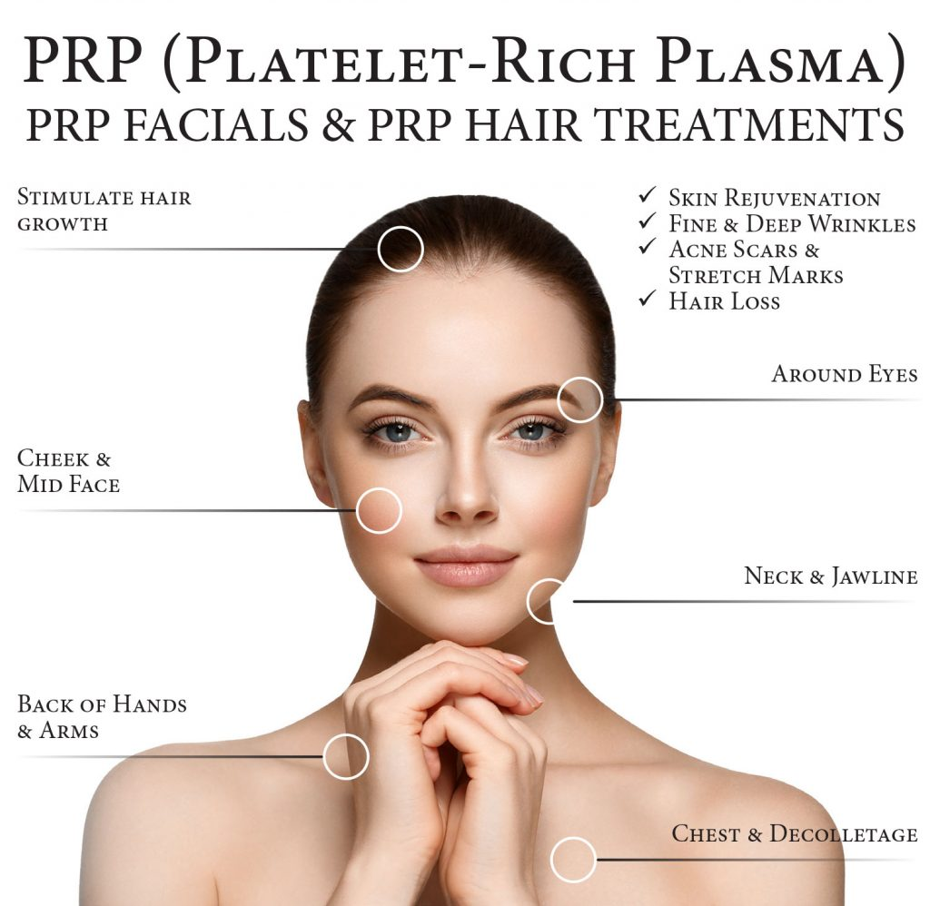 Platelet Rich Plasma - PRP Treatments - A Healthier You Wellness Center, Inc. in Fort Lauderdale, Florida