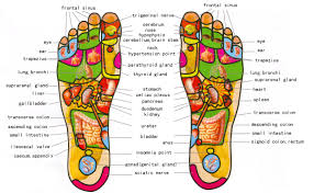 Clinical Aromatherapy Foot Soak - Equilibrate Acupuncture & Integrative Medicine in Tracy, CA