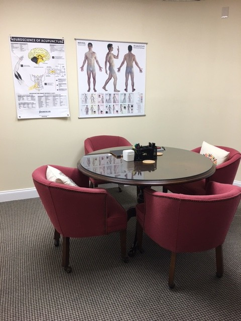 Your First Visit - Jade Acupuncture in Boca Raton