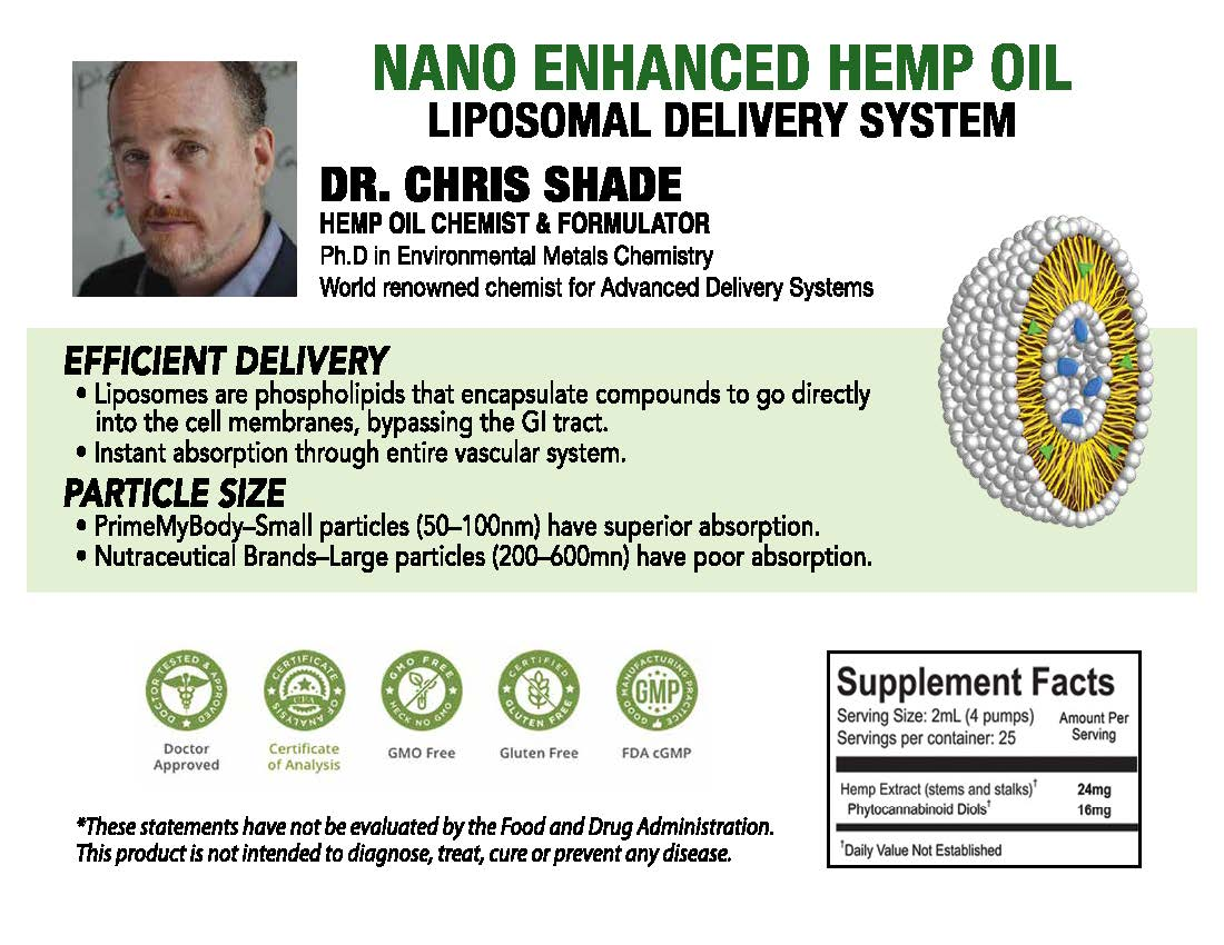 CBD and Hemp Oil - Lawrence Acupuncture in Lawrence, KS