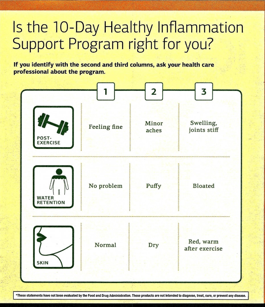 10 Day Healthy Inflammation Response - Lawrence Acupuncture in Lawrence, KS