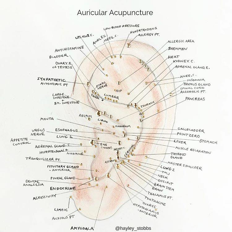 Other Therapies - Moore Acupuncture Center  神 in Chelmsford, MA