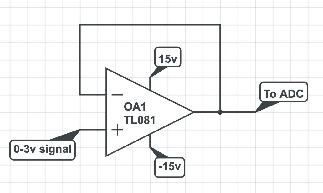 Opamp buffer high rails to ADC