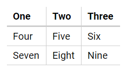 Example of expected table