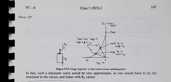 Self-biased JFET current source