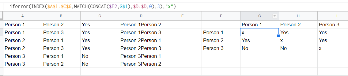 screenshot of data and table