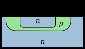 https://en.wikipedia.org/wiki/File:NPN_BJT_(Planar)_Cross-section.svg