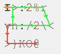 Ahead program flow diagram