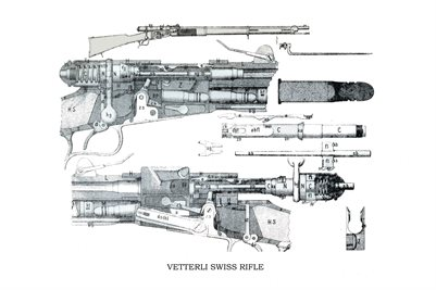 1877 VETTERLI SWISS RIFLE