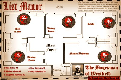 Murder Manor 1