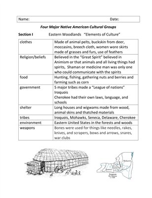 Native American Culture Packet
