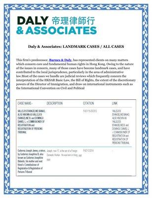 Daly & Associates: LANDMARK CASES / ALL CASES