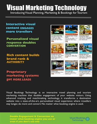 Visual Marketing Technology