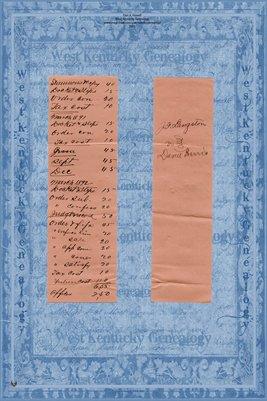 (PAGE 3) 1887-1892 Langston Vs. Harris, Graves County, Kentucky