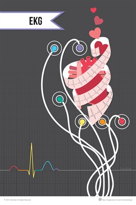 EKG | Healthcare Career Poster