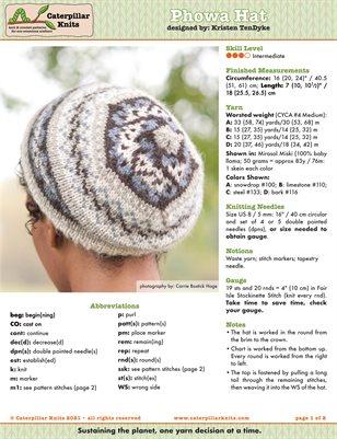 Phowa Hat