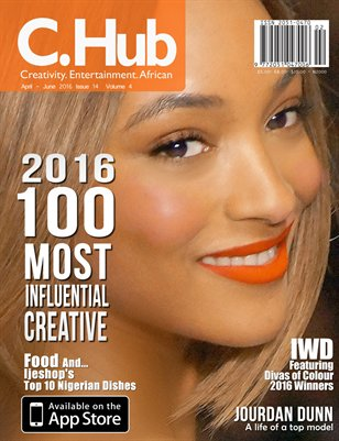 C. Hub 100 most influential issue