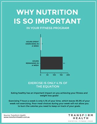 Corporate Fitness Sydney   Transform Health