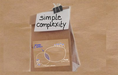 BrownBag LunchZine - Simple Complexity for Thought Leaders
