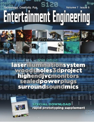 Various Technology/RP Supplement