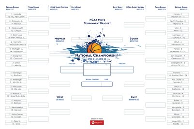NCAA March Madness Bracket Poster