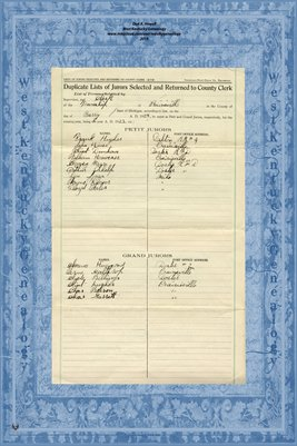 1923 Duplicate List of Jurors Selected and Returned for Township of Prairieville, Barry County, Mich.