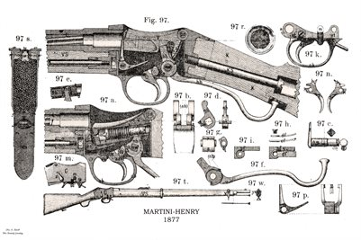 1877 Martini - Henry Rifle