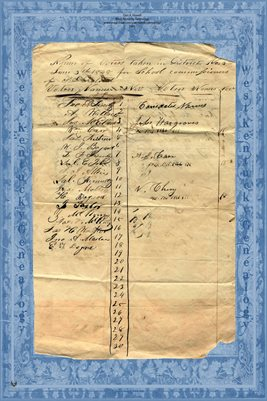 JUNE 3 1848 DISTRICT 3 VOTING FOR SCHOOL COMMISSIONERS