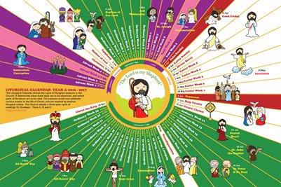 Happy Saints Liturgical Calendar 2017