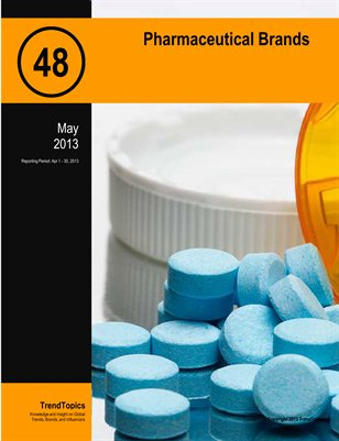 TrendSignal™ Report: Pharmaceutical Brands (May 2013)