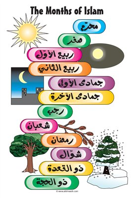 Islamic Months of the Year Poster
