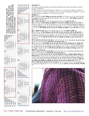 Summer Cherries Shawl INSIDE PAGES