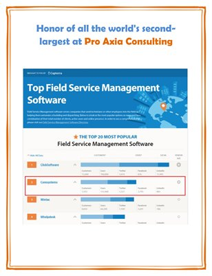 Honor of all the world's second-largest at Pro Axia Consulting
