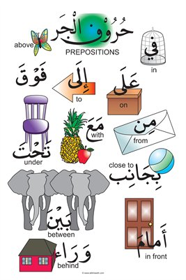 Arabic Prepositions Poster