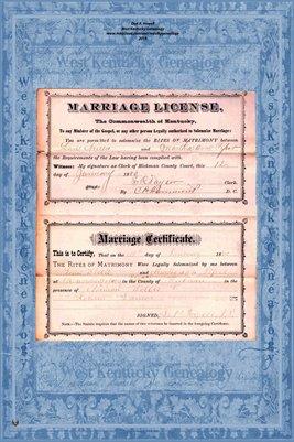 1880 Marriage Records, Lewis Willis to Martha Ann Piper, Hickman County, Kentucky