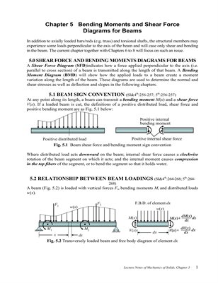 Shear force and Bending Moment Diagram Details