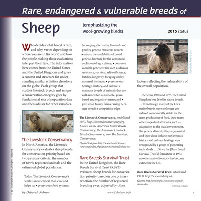Deborah Robson's Facts for Fiber Geeks: 2015 Rare Sheep and Wools