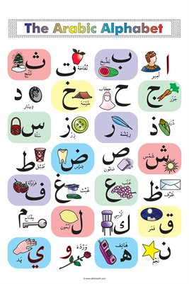 Arabic Alphabet Poster Double-Sided