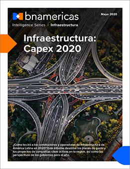 Infraestructura: Capex 2020