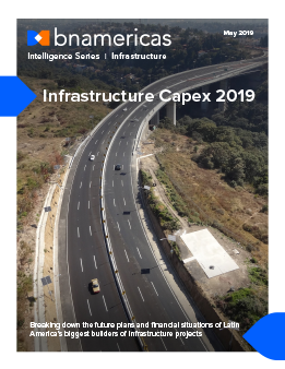 Infrastructure Capex 2019