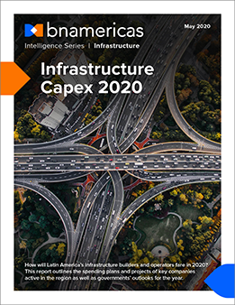 Infrastructure Capex 2020