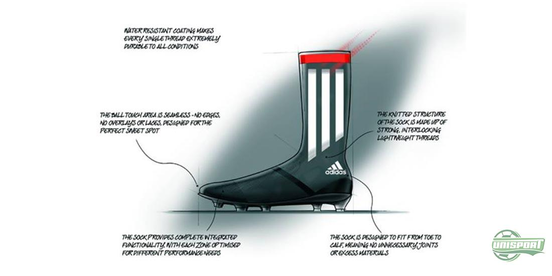 Adidas Primeknit FS verdens første fotballsko med en sokk