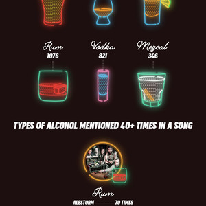 60739 lyricfind infographic drinkchoice