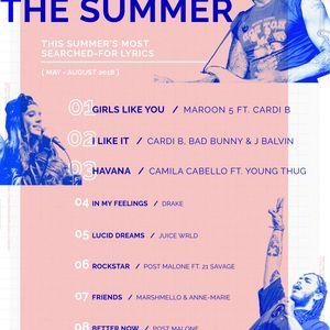 60932 lyricsofthesummer infographic
